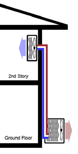 2 Story Split System Diagram