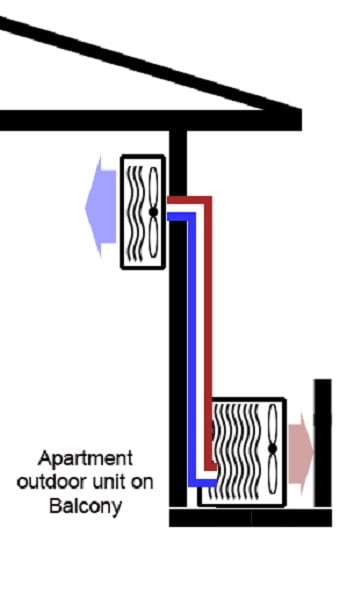 Apartment Air Con Diagram